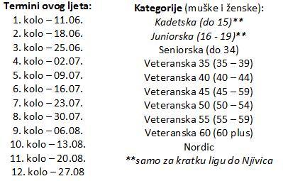 puntijarka_kategorijev2